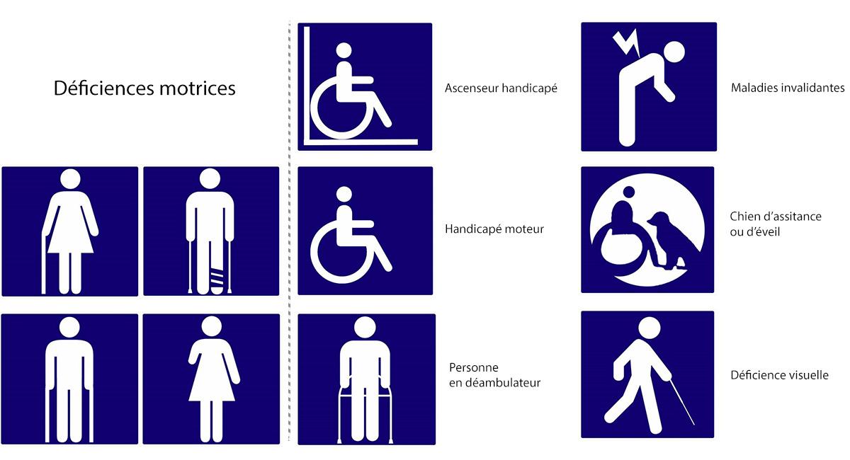 meilleur site de rencontre handicap
