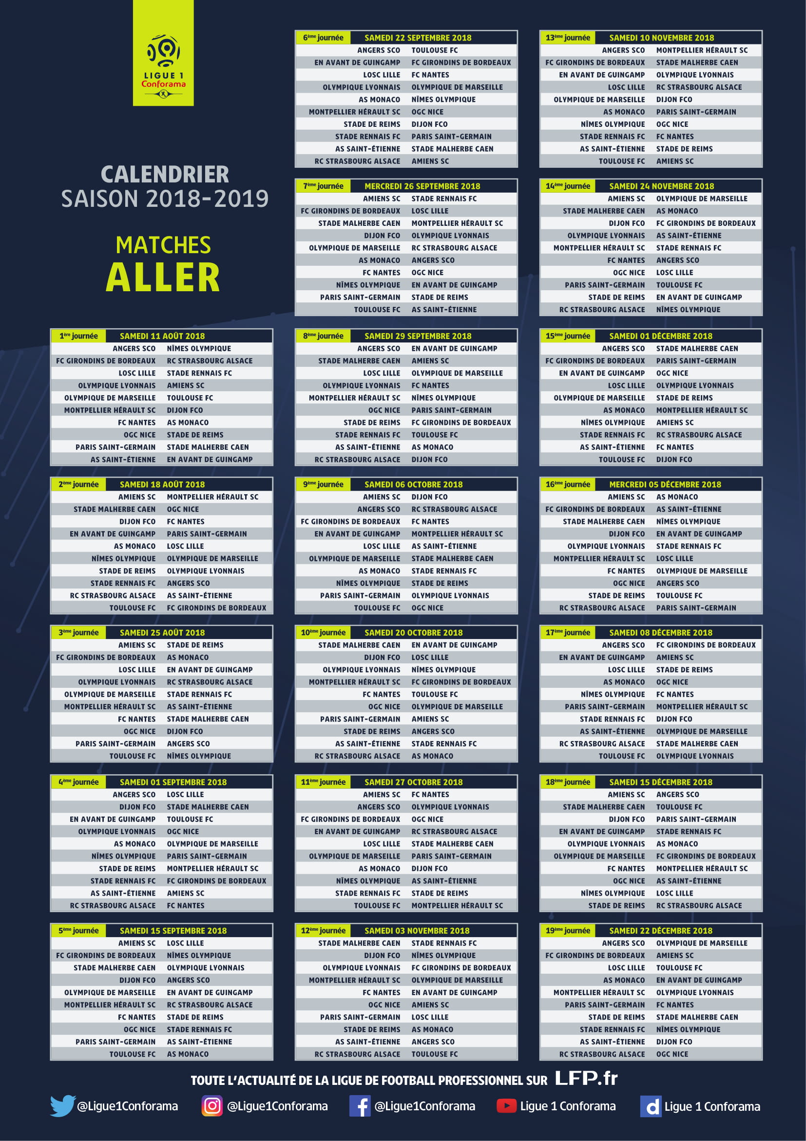 programme tv Ligue 1 calendrier match direct retransmission