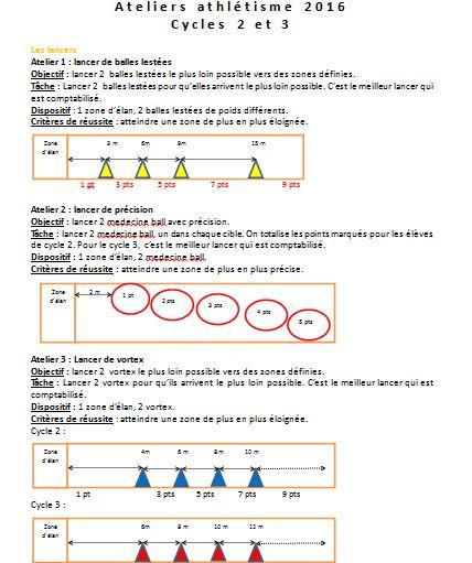 rencontres athlétisme cycle 3