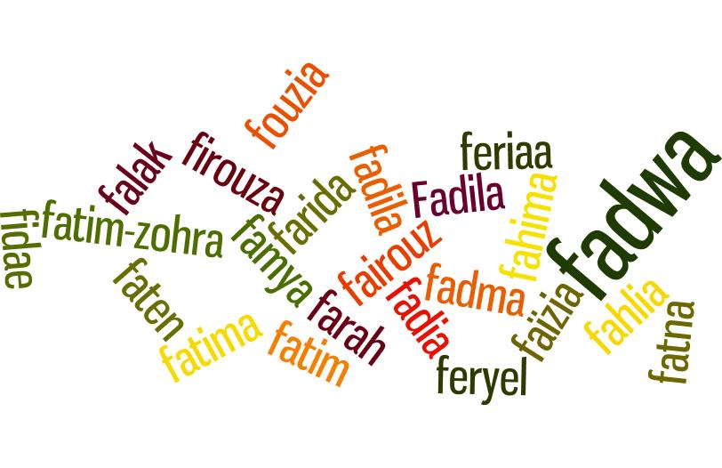 Un prénom musulman pour fille