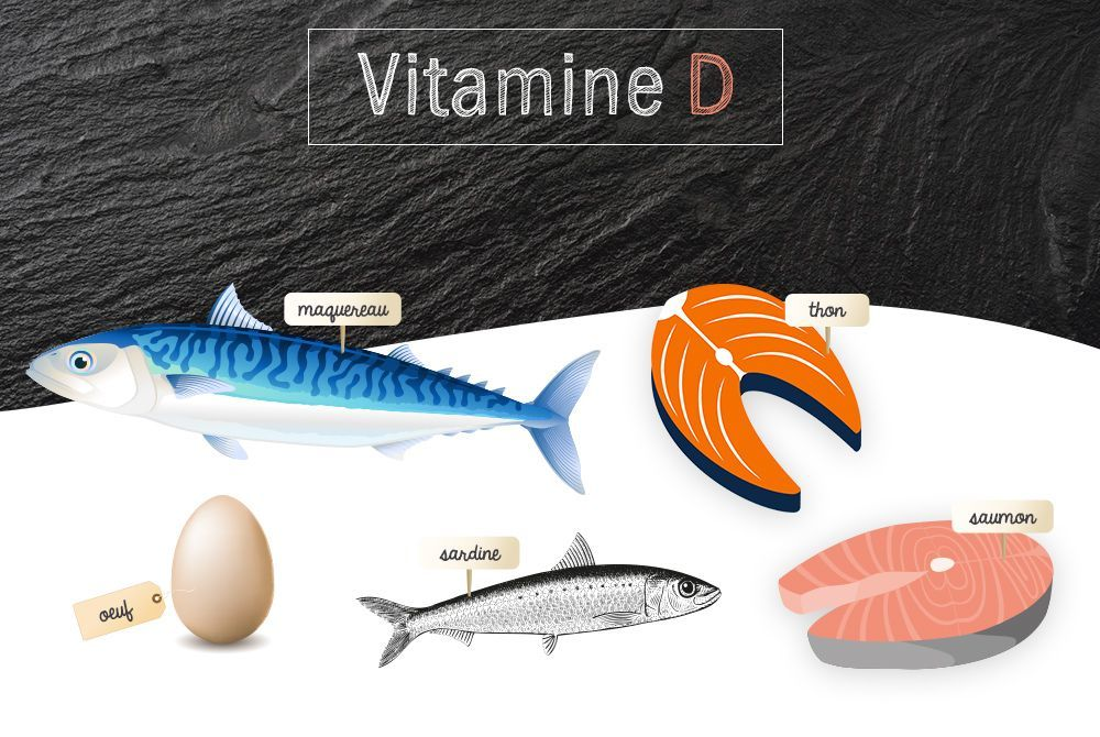 recherche femme vitamine