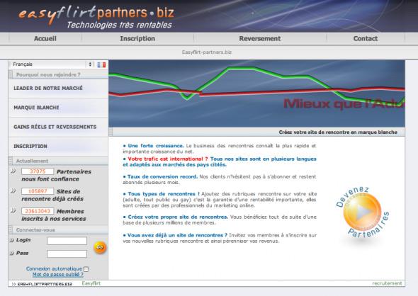 script php pour site de rencontre)