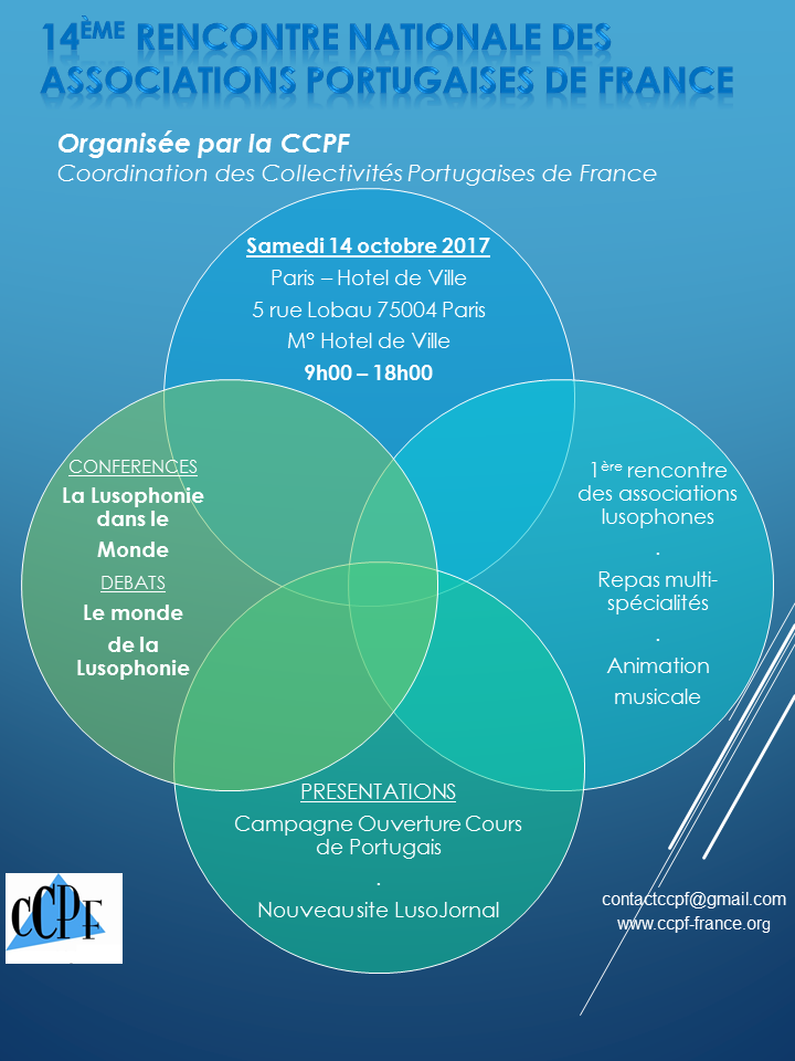 Site de rencontre franco-lusophone 100% gratuit