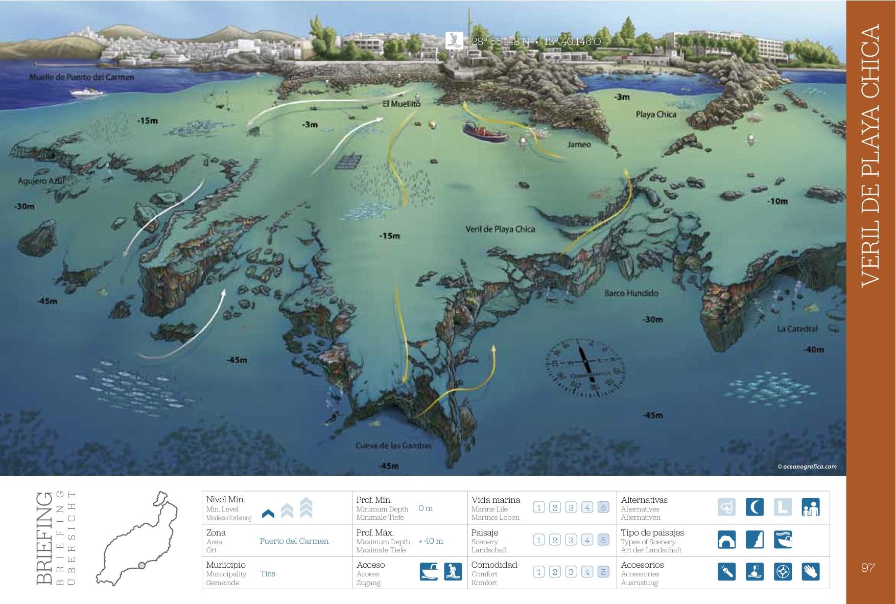 site de rencontre pour plongeurs)