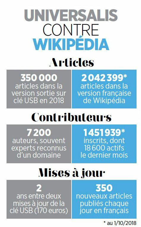 site web de rencontre wikipédia