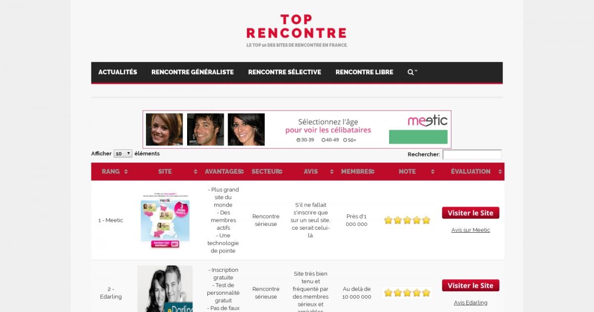 TOP 10 site rencontre gratuit , les meilleurs sites de rencontres