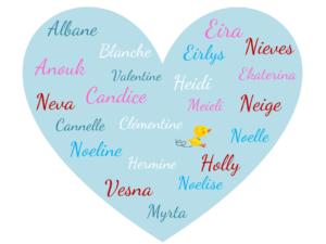 Liste de prénoms par thème, guide des prénoms thématiques pour bébé - Madame Figaro