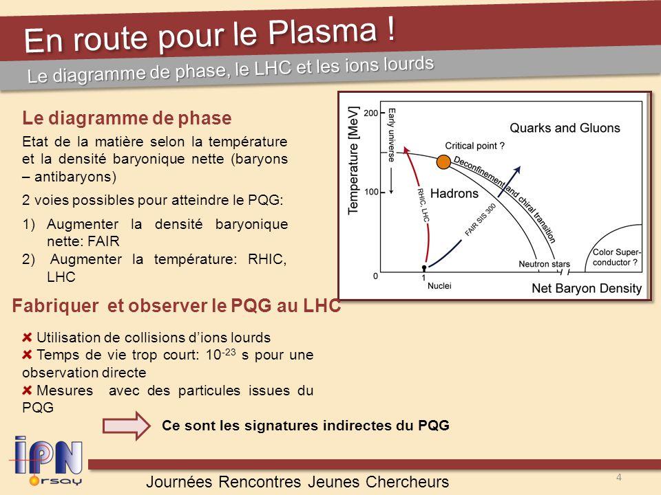 CERN Alumni | ATLAS observe la diffusion lumière-lumière