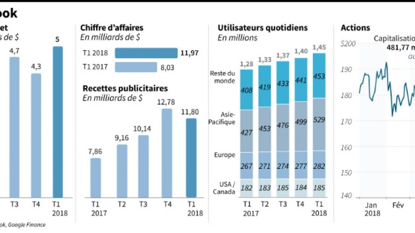 Le marché des sites de rencontres - blog cycle-peche-chasse-chalus.fr
