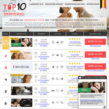 meilleurs sites rencontres belgique)